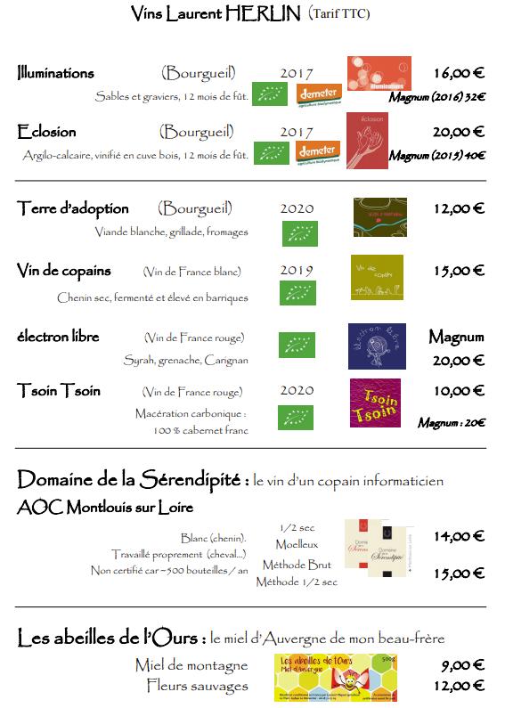 Afficher la liste des vins